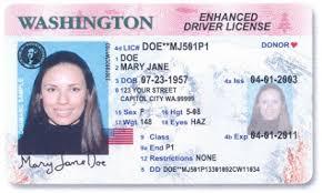 Number Driver's Scotia License Format Nova