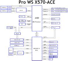 The Asus Pro Ws X570 Ace Review X8x8x8 With No Rgb