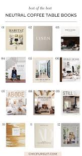 30 most stylish coffee table books for