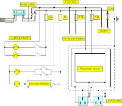 basic home wiring plans and wiring diagrams readingrat net Ring Circuit Wiring Diagram house wiring ring system the wiring diagram, house wiring ring final circuit wiring diagram