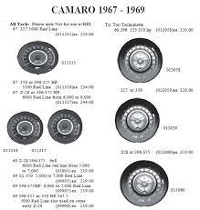 67 camaro console wiring diagram 67 camaro console 5 speed 1969 1968 camaro wiring diagram online vmglobal co on 67 camaro console 5 speed
