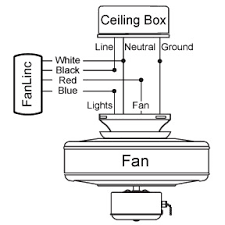 ceiling fan electrical wiring diagram ceiling insteon fanlinc ceiling fan light controller model 2475f ha on ceiling fan electrical wiring diagram