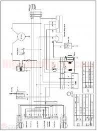 sunl wheeler wiring diagram sunl wiring diagrams cars sunl 4 wheeler wiring diagram sunl home wiring diagrams