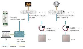 dali led driver wiring diagram wiring diagrams euchips has 10 years experience on researching dali dimmable led