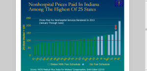 Indiana Ppi Rating Chart 2017 Best Picture Of Chart