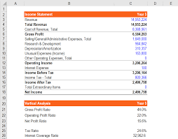 Financial Analysis Overview Guide Types Of Financial