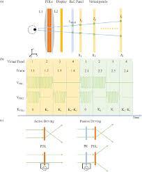 Light Field Display Pdf High Resolution Additive Light Field Near Eye Display