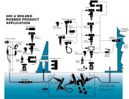 padmount transformers, vol power sales knoxville, tn products Schematics For Pad Mount Transformer cooper power load break 200a class products are shown to the left in this diagram (click on diagram to see an enhanced image) Pad Mount Transformer Installation Details