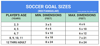 What Size Are Youth Soccer Goals Soccer Nets And Dimensions