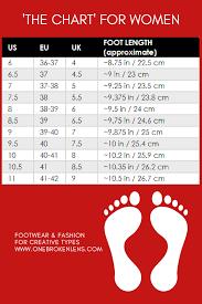 Flip Flop Shoe Size Chart Womens Shoe Size Chart Shoe Size Chart Womens Feet