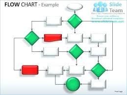 Powerpoint Flowchart Templates Free Download Www
