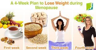 Pin On 34 Menopause Symptoms