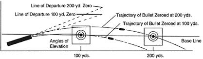 Hornady Bc Chart External Ballistics Hornady Manufacturing Inc