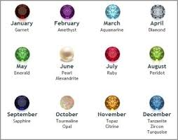 Month Gemstone Chart Designing With Birthstones Interweave
