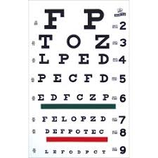 Visual Acuity Snellen Chart How To Use Ophthalmic Lenses Snellen Chart To Measure Visual Acuity
