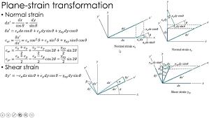 mechanics of materials lecture stress strain transformation