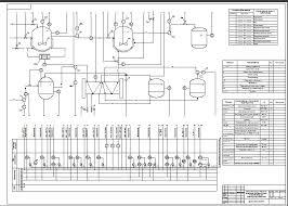 Дипломный проект по теме Автоматизация технологического процесса  Дипломный проект по теме Автоматизация технологического процесса производства кефира резервуарным способом