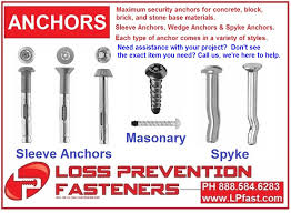 tamper proof anchors loss prevention