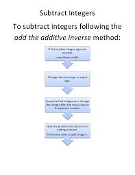 Integer Flow Chart 0 4 Subtract Integers Flow Chart Handout