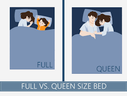 full queen size bed. Contemporary Bed Full Vs Queen Size Bed With Size Bed L