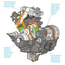 basic car parts diagram motorcycle engine projects to try cad engine diagram 2014 yamaha fz 09