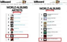 Billboard Charts By Year Exo Makes Two Year End Billboard Charts Be Korea Savvy