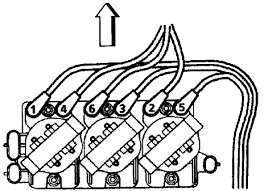 1998 chevy bu firing order when replacing the spark plug wires graphic