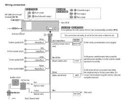 kenwood kdc x395 wiring diagram awesome kdc x395 wiring diagram kenwood excelon kdc-x395 wiring diagram kenwood kdc x395 wiring diagram awesome kdc x395 wiring diagram kdc wiring diagram free download