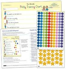 Potty Training Reward Chart The Ultimate Potty Training Reward Chart Award Winning Positive Reinforcement Tool For Toilet Training