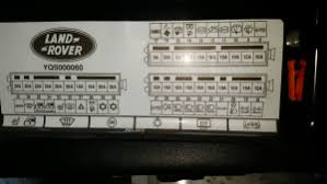land rover defender headlights dip beam not working solution fuse box cover
