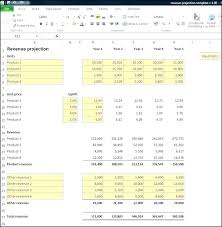 3 Year Sales Forecast Template Lovely Selling Spreadsheet