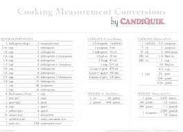 Ml To Oz Conversion Chart Table Spoon To Oz Tablespoon Calculator 147867648