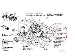 1994 cadillac eldorado im working runs hot fans dont turn hooked 98 El Dorado Wiring Diagram 98 El Dorado Wiring Diagram #46 El Dorado Movie