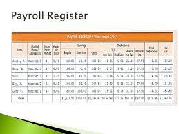 Payroll Register In Excel