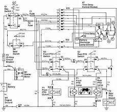 john deere la140 wiring diagram wiring diagrams best la135 john deere wiring diagram wiring diagram data john deere la115 wiring diagram john deere l135