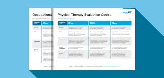 Evaluation And Management Coding Chart Pt And Ot Evaluation Codes Cheat Sheet Webpt
