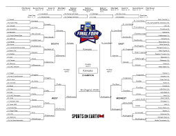 Breaking Down The Entire Ncaa Tournament Bracket Sports On Earth