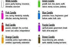 Color Meanings Chart Purple Candle Meaning Revue Emulations Org