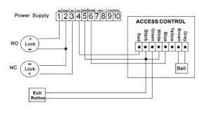 china gold supplier metal keypad rfid card door lock access rfid access control pdf at Rfid Access Control Wiring Diagram
