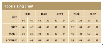 Plus Size Chart Fxtradingcharts Com