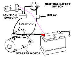 wiring diagram car starter motor wiring wiring diagrams