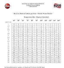 Pool Heater Sizing Calculator Chexia Info