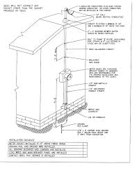 wiring diagrams specifications 200 320 overhead service exterior wall
