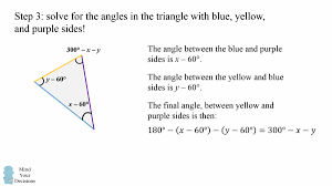 hard geometry problem unbelievably elegant solution mind  so that s the unbelievable solution the three angles are x 60 y 60 and 300 x y