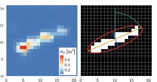 A Sar Ship Dataset For Detection Discrimination And Analysis Ieee