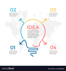 Light Bulb Infographic Idea Chart With 4 Steps