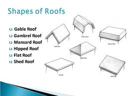 6 Roofs shapes you have to know Here you watch about roofs and plan your  roof