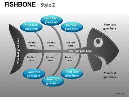 Editable Fishbone Diagram Template Powerpoint