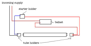 wiring diagram fluorescent light wiring diagram for ballast t8 how to wire a 2 lamp ballast at Wiring A Ballast Fluorescent Diagram