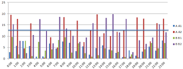How Can I Add Horizontal Line To Bar Chart In Jasper Report